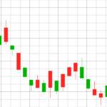 失敗する株式投資を徹底的に分析してみたら分かった大損の原因