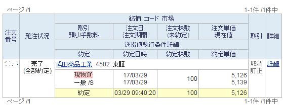 武田薬品SBI約定画面20170329