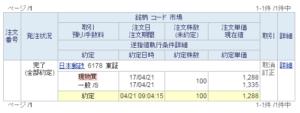 日本郵政買い20170421