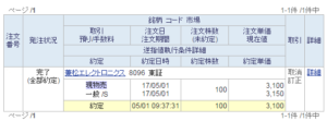 兼松エレクトロニクス売却画面20170501