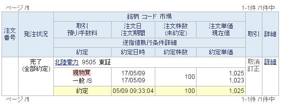 北陸電力購入20170509