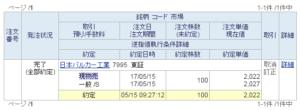 日本バルカー売却20170515