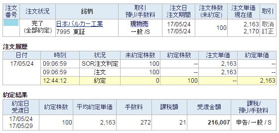 日本バルカー工業売却20170524