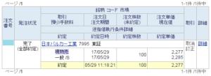 日本バルカー工業売却20170529