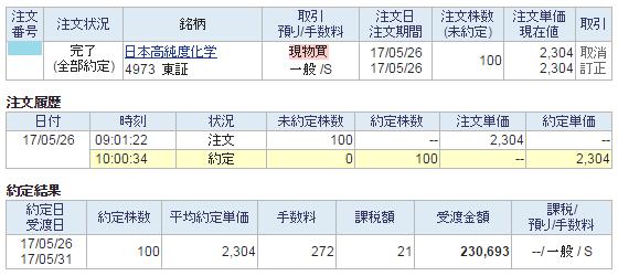 日本高純度化学購入20170526