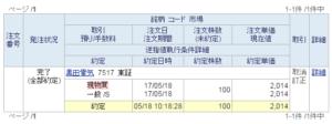 黒田電気買い20170518