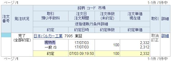 日本バルカー工業売却20170703