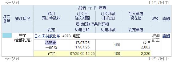 日本高純度化学売却20170725