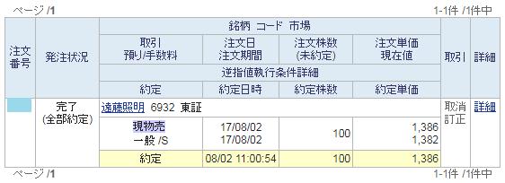 遠藤照明売却20170802