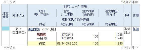 黒田電気買いイメージ20170814