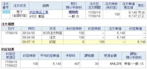 武田薬品工業売却約定画面イメージ20170919