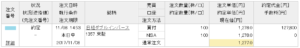 日経ダブルインバース購入画面イメージ20171108