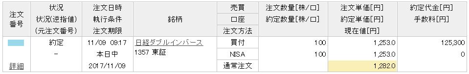 日経ダブルインバース購入画面イメージ20171109