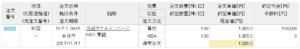 日経ダブルインバースETF購入画面イメージ20171117