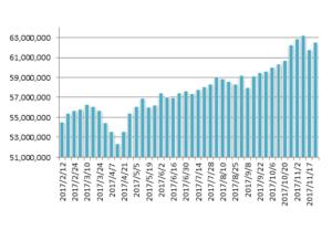 20171124資産推移グラフ