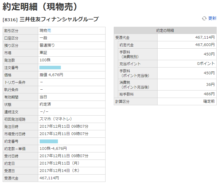 三井住友フィナンシャルグループ売却画面イメージ20171211