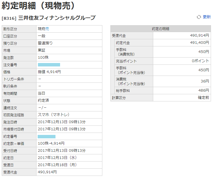 三井住友フィナンシャルグループ売却画面イメージ20171213
