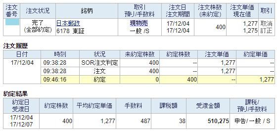日本郵政売却画面イメージ20171204