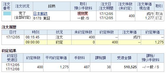 日本郵政購入画面イメージ20171205
