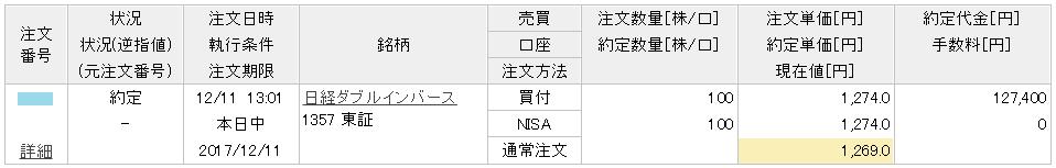 日経ダブルインバースETF購入画面イメージ20171211