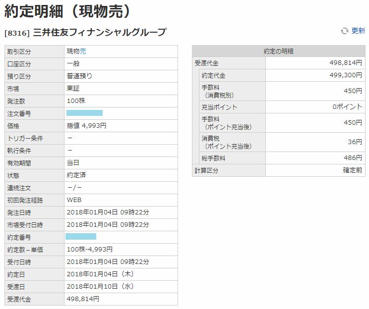 三井住友フィナンシャルグループ売却画面イメージ20180104