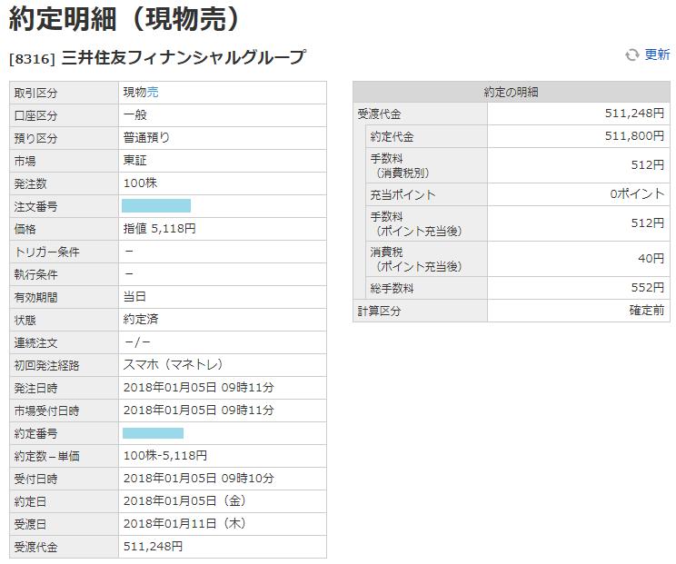 三井住友フィナンシャルグループ売却画面イメージ20180105