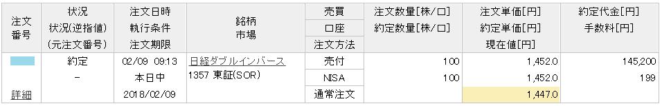 日経ダブルインバース売却画面イメージ20180209