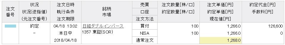 日経ダブルインバースETF購入画面イメージ20180418