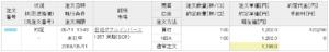 日経ダブルインバース購入額面イメージ20180511