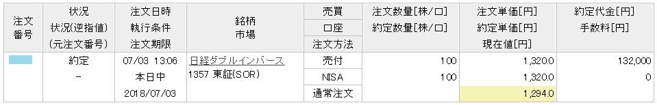 日経ダブルインバースETF売却画面20180703