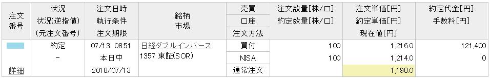 日経ダブルインバースETF購入画面イメージ20180713