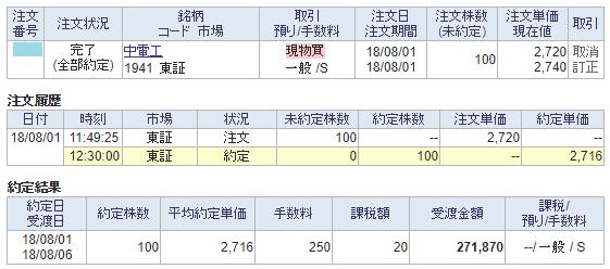 中電工購入画面イメージ20180801