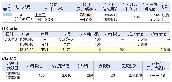 中電工購入画面イメージ20180813