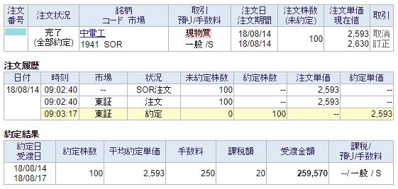 中電工購入画面イメージ20180814