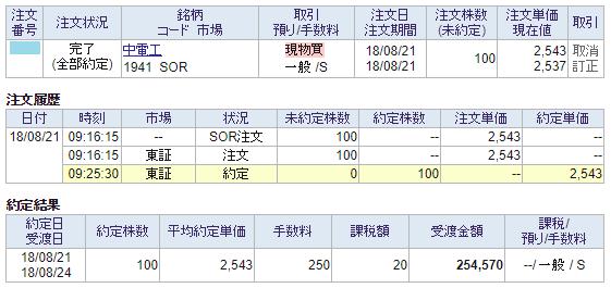 中電工購入画面イメージ20180821