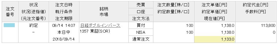 日経ダブルインバースETF購入画面イメージ20180914