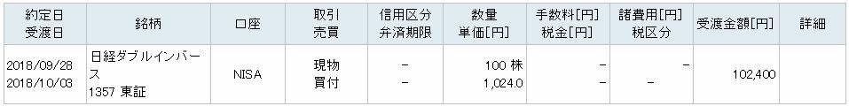 日経ダブルインバースETF購入画面イメージ20180928