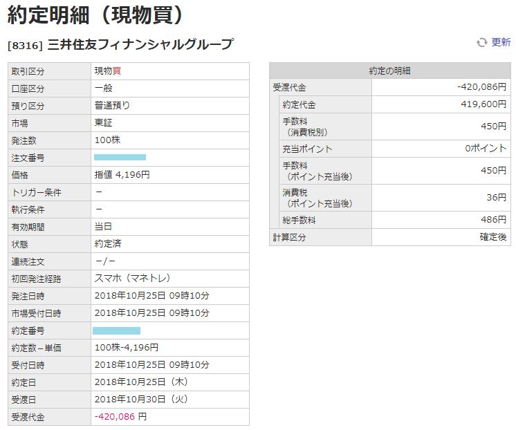 三井住友フィナンシャルグループ購入画面イメージ20181025