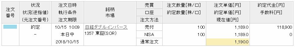 日経ダブルインバースETF売却画面イメージ20181015