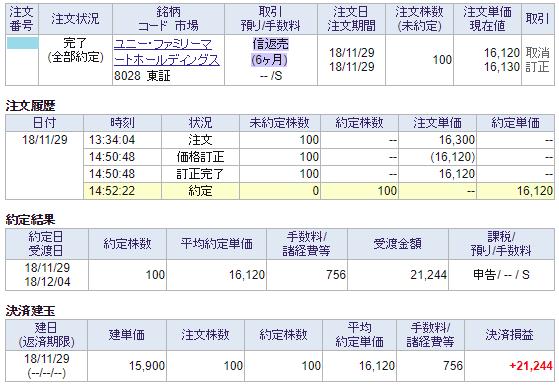 ユニー・ファミマ返済売り画面イメージ20181129