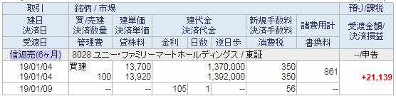 ユニーファミマ信用決済画面イメージ20190104