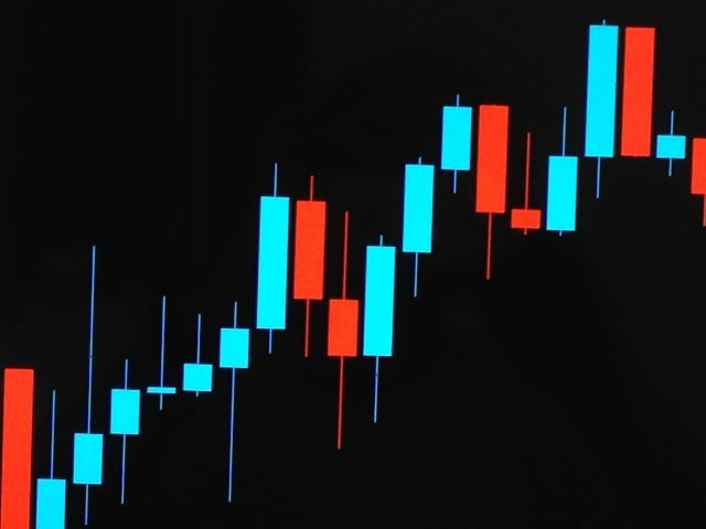 株価回復のローソク足チャート20190222
