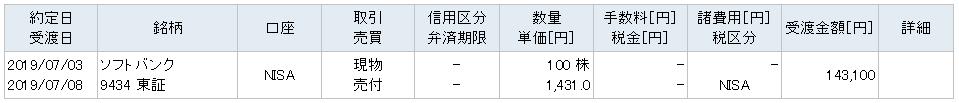 ソフトバンクNISA口座売り切り画面イメージ20190705