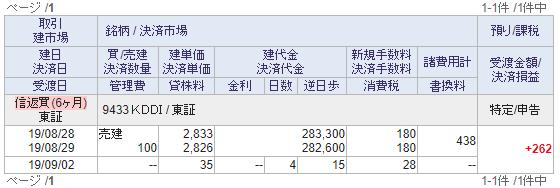 KDDI信用決済画面20190830