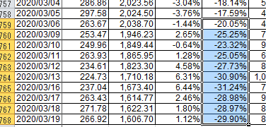 信用評価損益率20200319