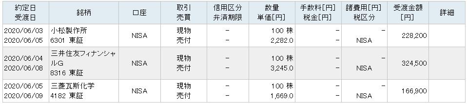NISA口座取引20200605