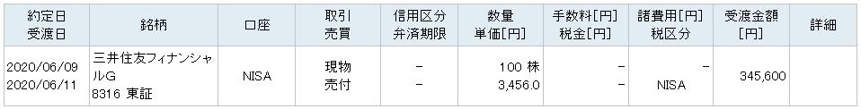 NISA口座取引20200609